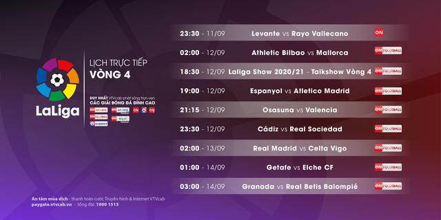Các ngôi sao châu Âu tụ hội tranh tài trên các kênh VTVcab cuối tuần - ảnh 1