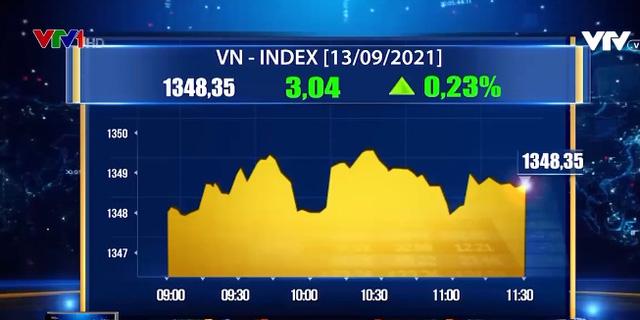 Giao dịch thận trọng, VN-Index chưa thể bứt phá ngưỡng 1.350 điểm - ảnh 1