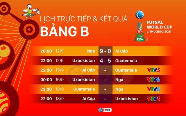 CẬP NHẬT Lịch trực tiếp và xếp hạng các bảng đấu FIFA Futsal World Cup Lithuania 2021™ - Ảnh 3.