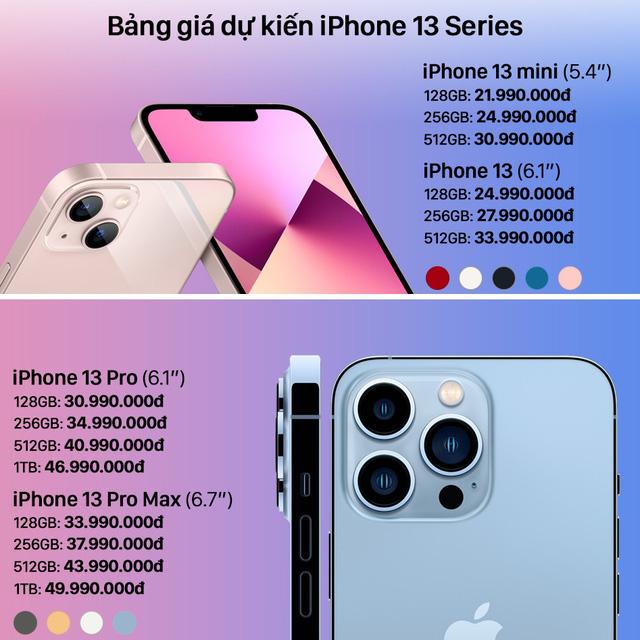 iPhone 13 có giá bán cao nhất gần 50 triệu đồng - Ảnh 1.