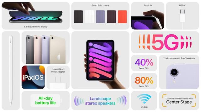 iPad mini mới ra mắt: nâng cấp mạnh mẽ về thiết kế và hiệu năng, giá từ 499 USD - Ảnh 3.