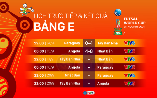 CẬP NHẬT Lịch trực tiếp và xếp hạng các bảng đấu FIFA Futsal World Cup Lithuania 2021™ - Ảnh 9.