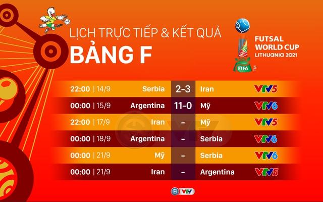 CẬP NHẬT Lịch trực tiếp và xếp hạng các bảng đấu FIFA Futsal World Cup Lithuania 2021™ - Ảnh 11.