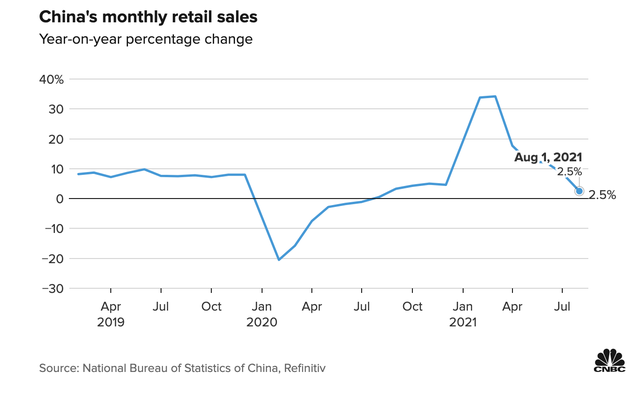 Kinh tế Trung Quốc tăng trưởng kém kỳ vọng - ảnh 1