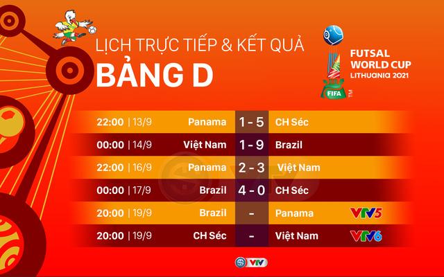FIFA lẫn AFC ngợi khen chiến thắng của ĐT futsal Việt Nam - Ảnh 3.