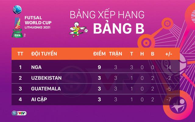 Lịch trực tiếp và xếp hạng các bảng đấu FIFA Futsal World Cup Lithuania 2021™ - Ảnh 4.