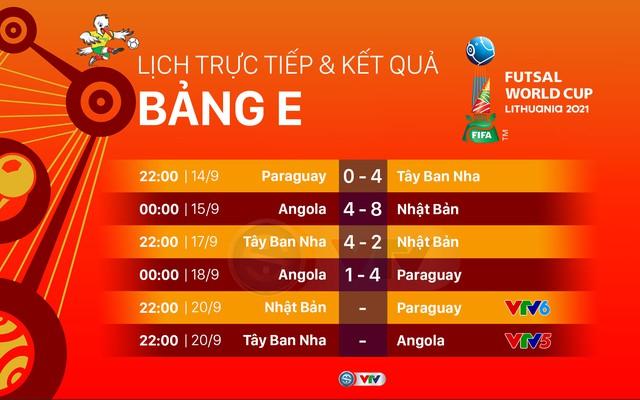 Lịch trực tiếp và xếp hạng các bảng đấu FIFA Futsal World Cup Lithuania 2021™ - Ảnh 9.