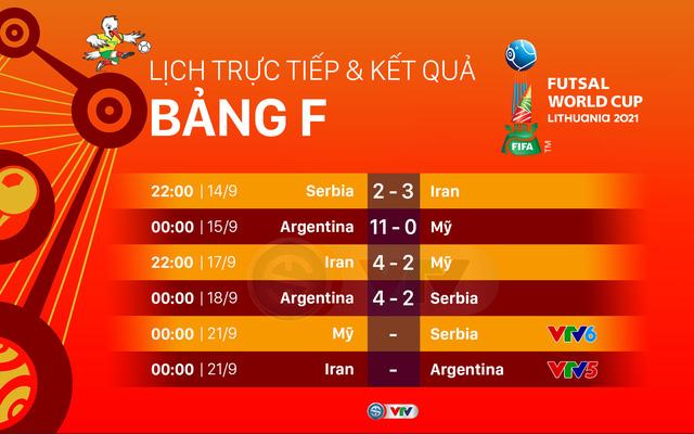 Lịch trực tiếp và xếp hạng các bảng đấu FIFA Futsal World Cup Lithuania 2021™ - Ảnh 11.