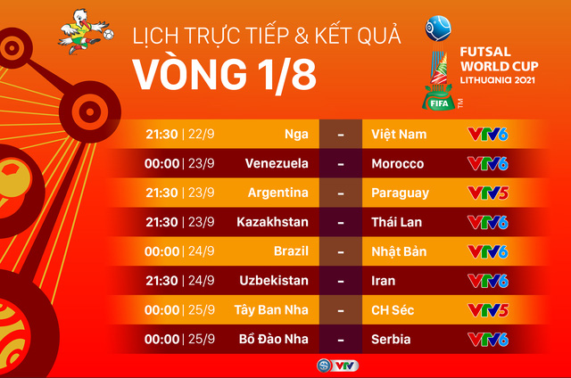 Lịch thi đấu và trực tiếp vòng 1/8 FIFA Futsal World Cup Lithuania 2021™ - Ảnh 1.
