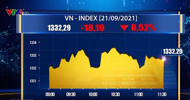 Chứng khoán đỏ lửa, VN-Index giảm mạnh nhất một tháng - ảnh 1
