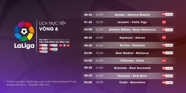 Tâm điểm Messi, Haaland và loạt trận đấu không thể bỏ lỡ trên VTVcab - ảnh 3