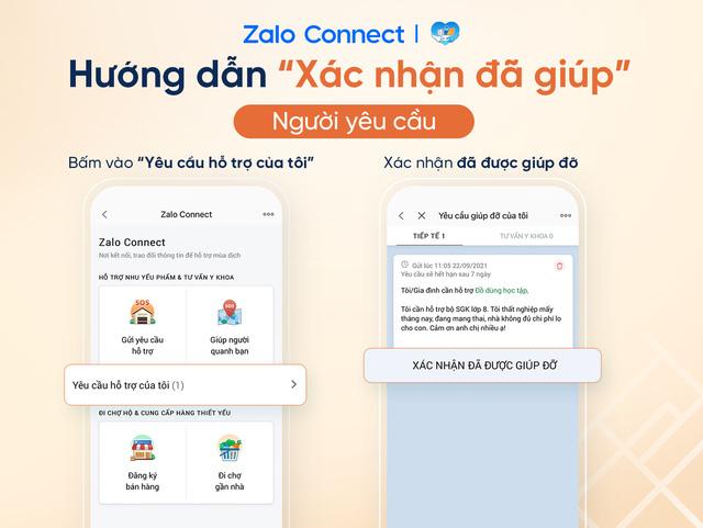 Hỗ trợ đồ dùng học tập cho học sinh hoàn cảnh khó khăn qua Zalo Connect - Ảnh 3.