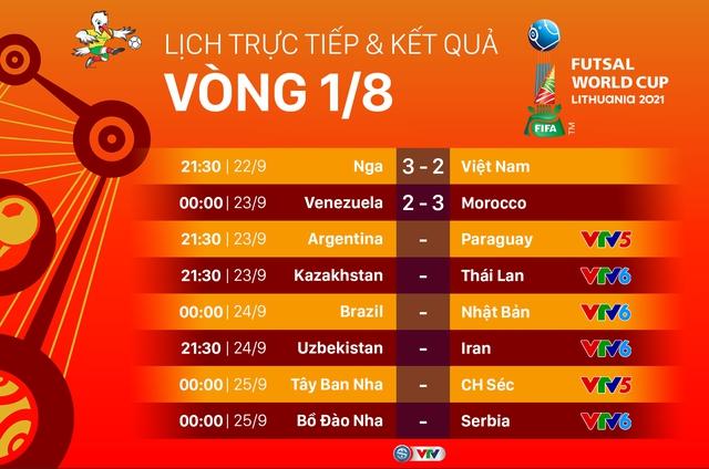 Lịch thi đấu và trực tiếp FIFA Futsal World Cup Lithuania 2021™ ngày 23/9: Liệu có bất ngờ từ ĐT Thái Lan? - Ảnh 4.