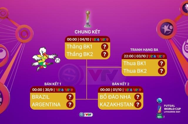 Lịch thi đấu và trực tiếp bán kết FIFA Futsal World Cup Lithuania 2021™: Brazil v Argentina, Bồ Đào Nha v Kazakhstan - Ảnh 1.
