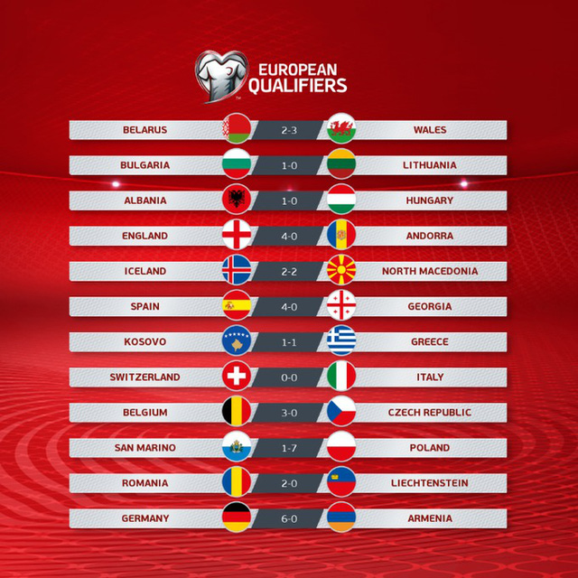 Kết quả vòng loại World Cup khu vực châu Âu: Anh, Đức, Ba Lan tạo mưa bàn thắng! - Ảnh 1.