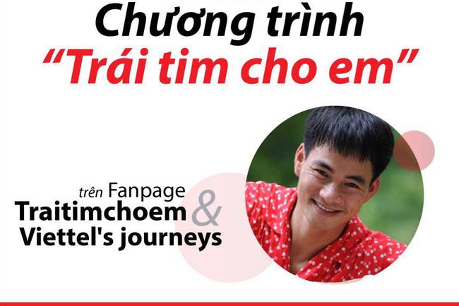 Livestream chương trình Trái tim cho em: Khám sàng lọc tim bẩm sinh tại Thái Bình - ảnh 2