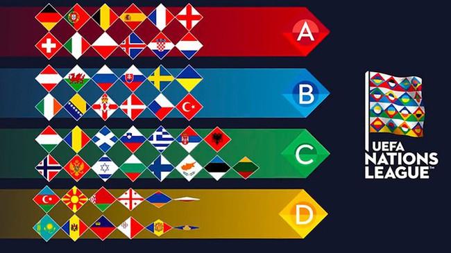Kết quả hình ảnh cho UEFA Nations League