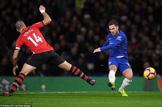 Video Tổng Hợp Trận đấu Chelsea 0 0 Southampton Vong 21 Ngoại Hạng Anh Vtv Vn