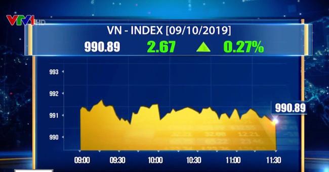 VN-Index liên tục biến động giằng co quanh mốc tham chiếu - ảnh 1