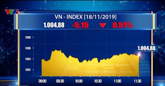Thị trường chứng khoán Việt Nam phiên đầu tuần khá èo uột - ảnh 1