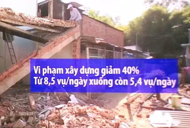 TP.HCM: Số vụ vi phạm xây dựng giảm gần 40% sau 4 tháng - ảnh 1