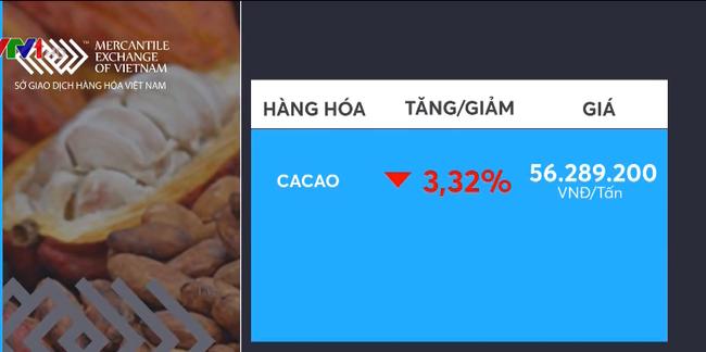 Giá cacao hợp đồng kỳ hạn tháng 9/2019 giảm mạnh - ảnh 2