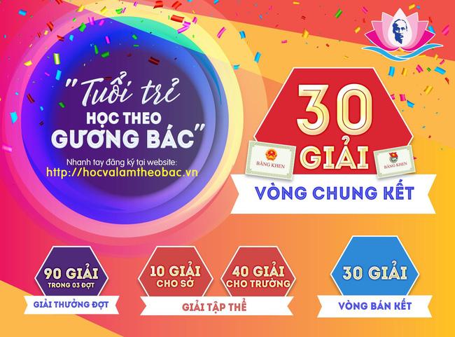Công bố 30 thí sinh dẫn đầu cuộc thi Tuổi trẻ học tập và làm theo tư tưởng, đạo đức, phong cách Hồ Chí Minh năm 2019 - ảnh 1