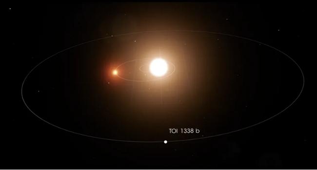 Thực tập sinh 17 tuổi tại NASA phát hiện ra hành tinh mới - ảnh 2