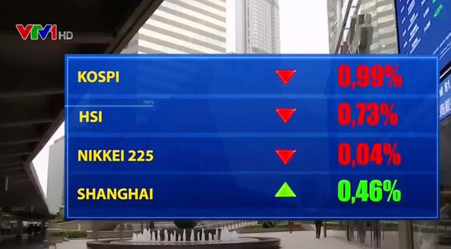 Nhiều thị trường chứng khoán châu Á giảm điểm phiên sáng 21/2 - ảnh 1