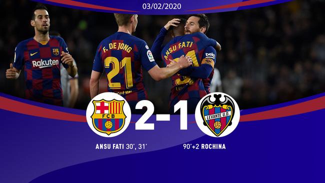 Barcelona 2-1 Levante, 03/02/2020