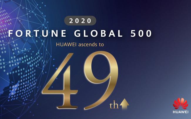 Huawei lọt vào top 50 của bảng xếp hạng Fortune Global 500 năm 2020 - ảnh 1
