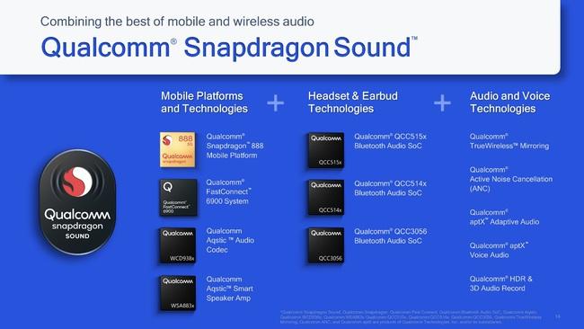Tái định nghĩa Wireless Audio với công nghệ Snapdragon Sound - ảnh 2