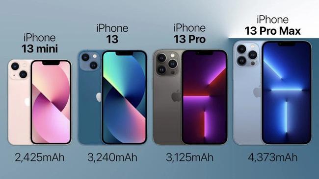 Dung lượng pin trên iPhone 13 được cải tiến như thế nào? - ảnh 1