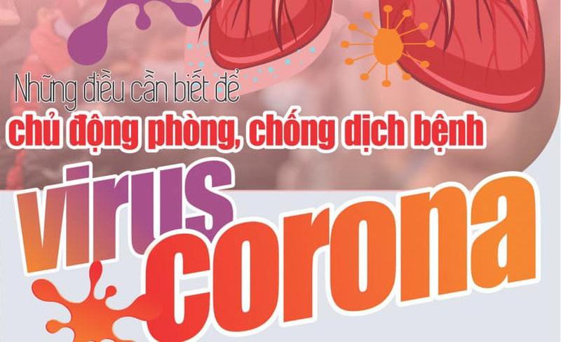 Thông báo về việc cho học sinh, sinh viên, học viên sau đại học nghỉ học do dịch cúm virus Corona (03-07/02/2020)