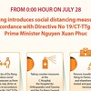 Da Nang applies social distancing from July 28