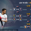 Watch Live La Liga 2020/2021 on VTVcab from 12 September