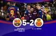 Barcelona 5-2 Mallorca: Messi lập hat-trick, Barca đòi lại ngôi đầu