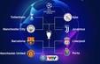 Kết quả bốc thăm tứ kết UEFA Champions League: Man Utd đối đầu Barcelona, Tottenham đụng Man City...