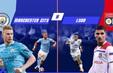 Man City - Lyon: Giải mã hiện tượng (02h00 ngày 16/8, Tứ kết UEFA Champions League)
