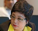 Bãi nhiệm tư cách đại biểu Quốc hội đối với bà Châu Thị Thu Nga
