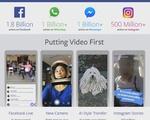 Facebook cán mốc 1,2 tỷ người dùng ứng dụng trên di động mỗi ngày