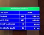 Không có chuyện Luật An ninh mạng làm tổn hại nghiêm trọng kinh tế Việt Nam