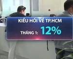 Kiều hối tăng 200#phantram mùa cao điểm Tết