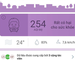 AirVisual giải thích nguyên nhân Hà Nội có mức độ ô nhiễm nhất thế giới vài ngày qua
