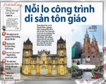 Hạ giải Nhà thờ Bùi Chu và câu chuyện ứng xử với di sản