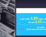 Giá quặng sắt tiếp tục tăng mạnh - ảnh 1