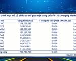 Tháng 3/2020, Việt Nam có khả năng nhận thông báo nâng hạng sớm nhất theo FTSE