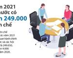 [INFOGRAPHIC] Giảm biên chế công chức năm 2021 như thế nào?
