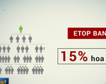 Rót tiền vào NH tự xưng Etop Bank: Không chỉ lãi suất khủng, còn hưởng hoa hồng 'đậm' nếu mời người tham gia