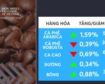 Giá các mặt hàng công nghiệp nhẹ biến động trái chiều